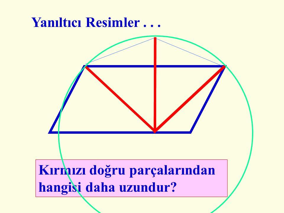 Aritmetik Geometrik Ortalama Eşitsizliği a b