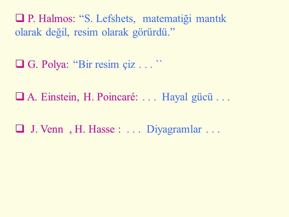  P.Halmos: S. Lefshets, matematiği mantık olarak değil, resim olarak görürdü.  G.