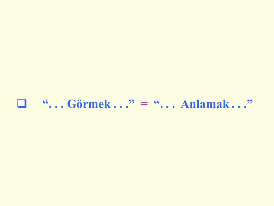 Kareye Tamamlama x 2 +2ax = (x+a) 2 – a 2 x2x2 2ax + = x2x2 ax + = x a (x+a) 2 – a 2 x 2 +2ax =