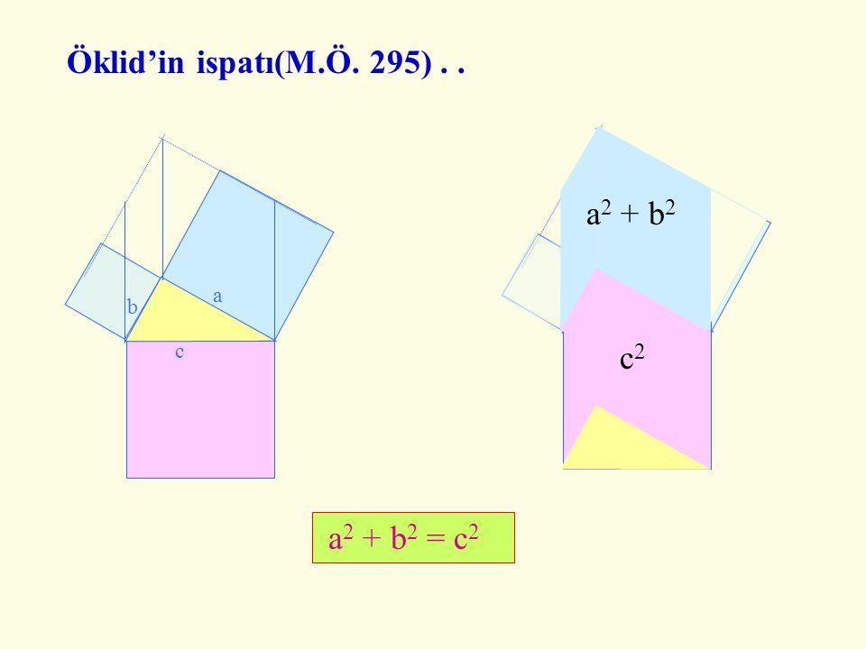 a b c a b c Öklid'in ispatı(M.Ö. 295).. a 2 + b 2 c2c2 a 2 + b 2 = c 2