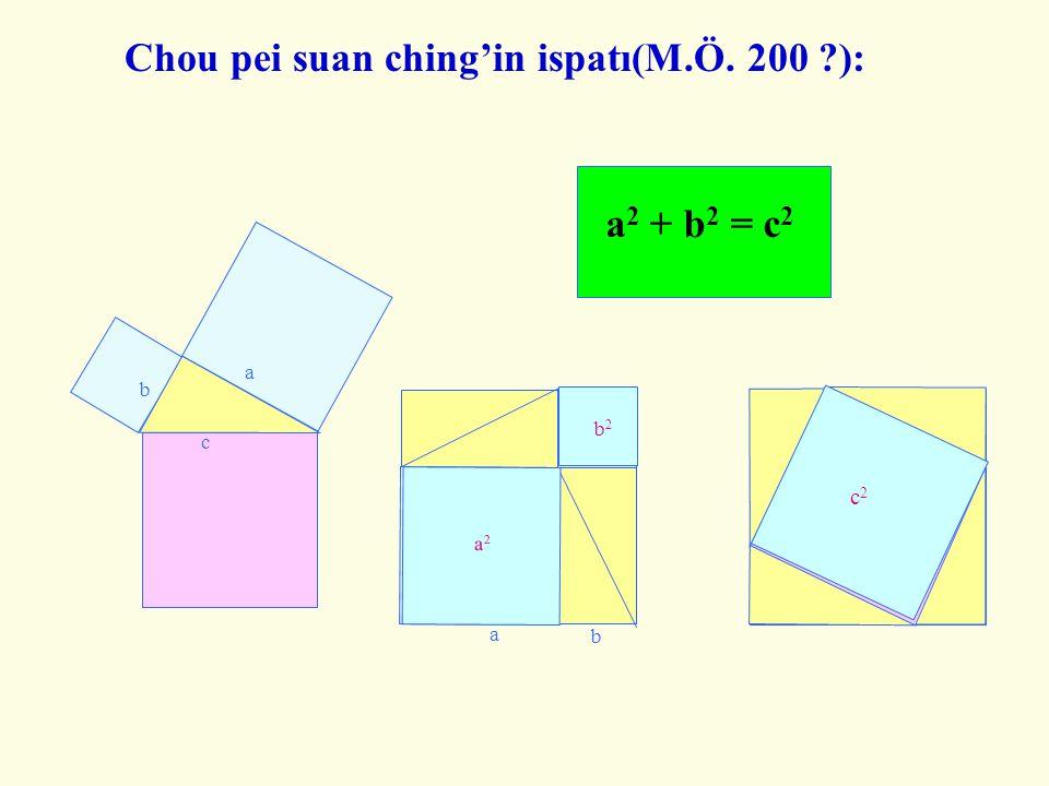 Chou pei suan ching'in ispatı(M.Ö. 200 ?):a 2 + b 2 = c 2 b a a b c b2b2 a2a2 c2c2 a2a2 b2b2 c2c2