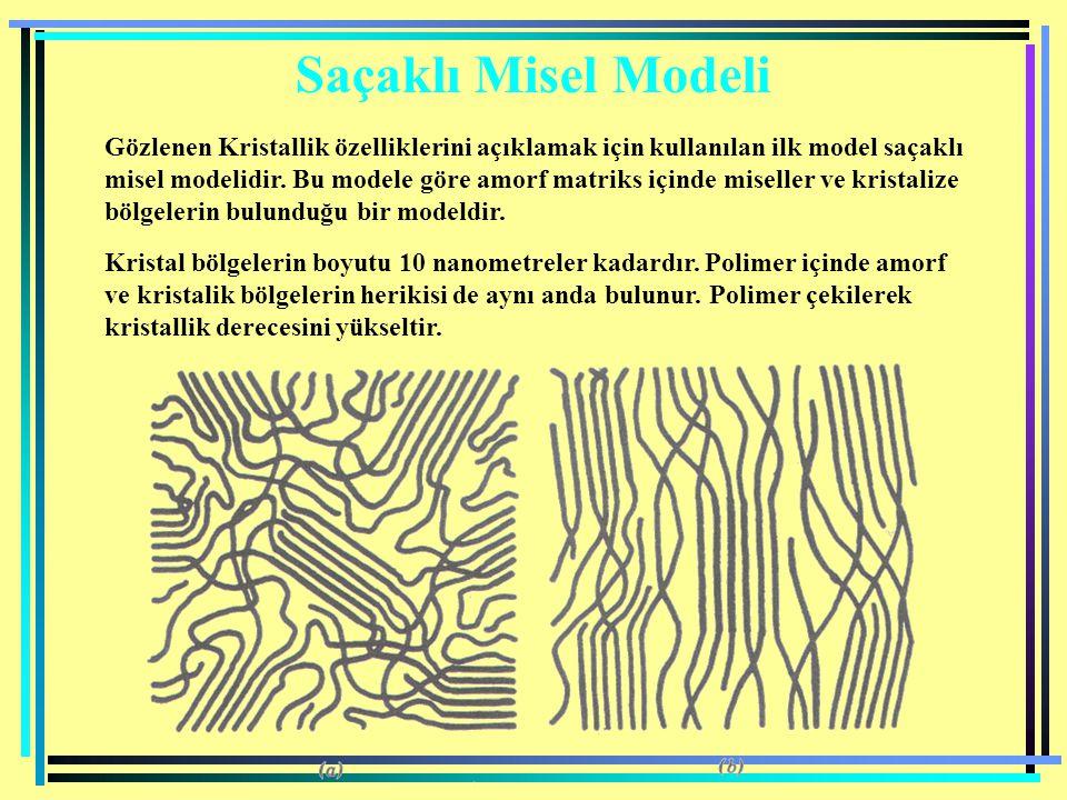 Saçaklı Misel Modeli Gözlenen Kristallik özelliklerini açıklamak için kullanılan ilk model saçaklı misel modelidir. Bu modele göre amorf matriks içind