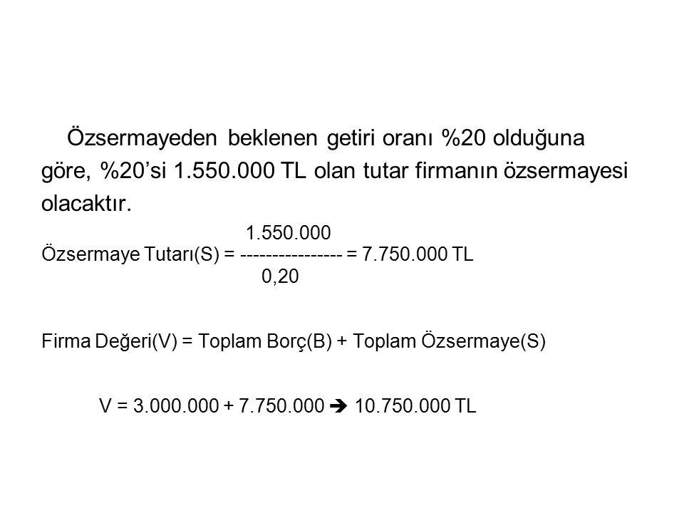 Özsermayeden beklenen getiri oranı %20 olduğuna göre, %20'si 1.550.000 TL olan tutar firmanın özsermayesi olacaktır. 1.550.000 Özsermaye Tutarı(S) = -