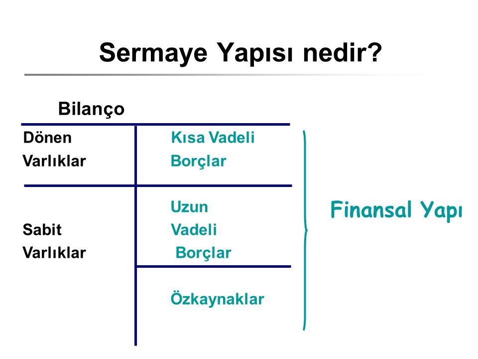 Finansal Yapı Sermaye Yapısı nedir? Bilanço Dönen Kısa Vadeli Varlıklar Borçlar Uzun Sabit Vadeli Varlıklar Borçlar Özkaynaklar