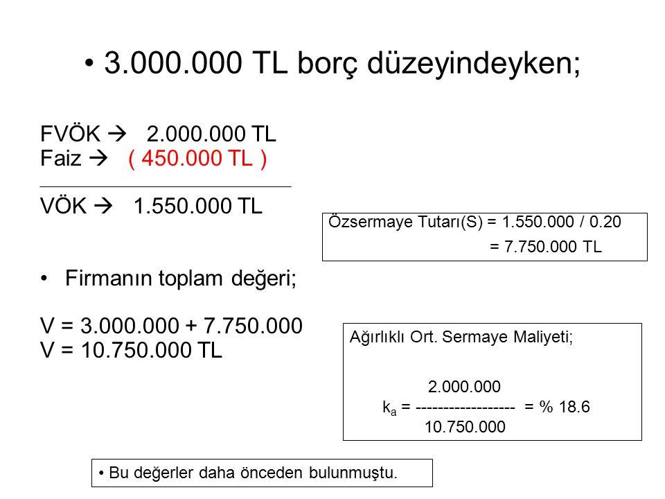 3.000.000 TL borç düzeyindeyken; FVÖK  2.000.000 TL Faiz  ( 450.000 TL ) VÖK  1.550.000 TL Firmanın toplam değeri; V = 3.000.000 + 7.750.000 V = 10