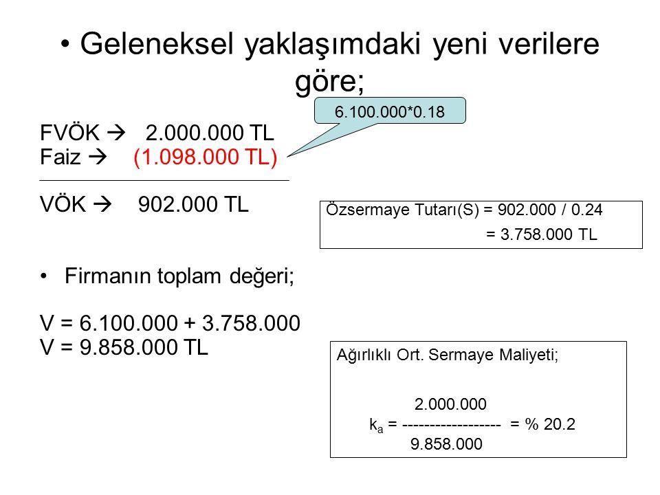 Geleneksel yaklaşımdaki yeni verilere göre; FVÖK  2.000.000 TL Faiz  (1.098.000 TL) VÖK  902.000 TL Firmanın toplam değeri; V = 6.100.000 + 3.758.0