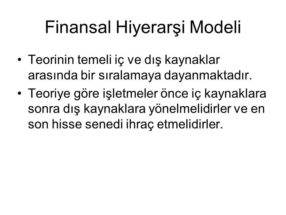 Finansal Hiyerarşi Modeli Teorinin temeli iç ve dış kaynaklar arasında bir sıralamaya dayanmaktadır. Teoriye göre işletmeler önce iç kaynaklara sonra