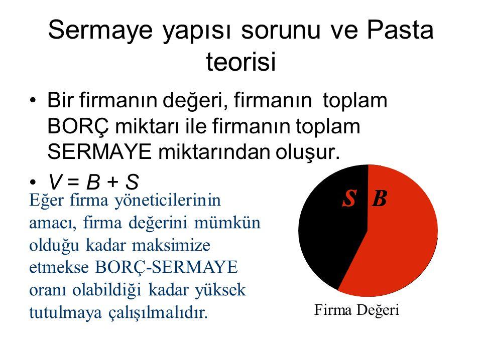 Sermaye yapısı sorunu ve Pasta teorisi Bir firmanın değeri, firmanın toplam BORÇ miktarı ile firmanın toplam SERMAYE miktarından oluşur. V = B + S Eğe