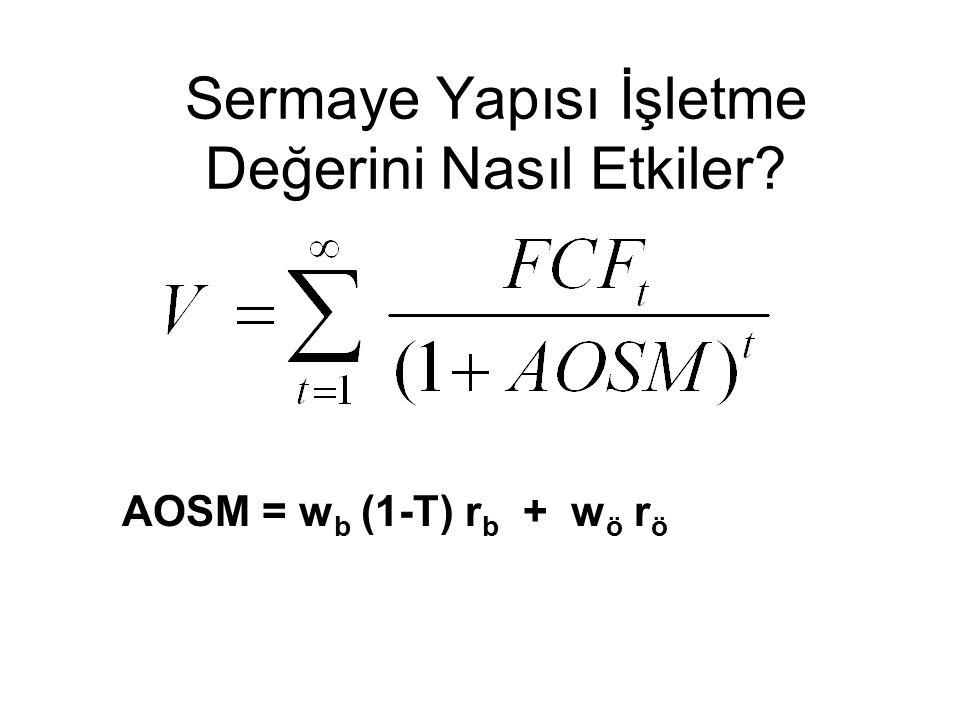 Sermaye Yapısı İşletme Değerini Nasıl Etkiler? AOSM = w b (1-T) r b + w ö r ö