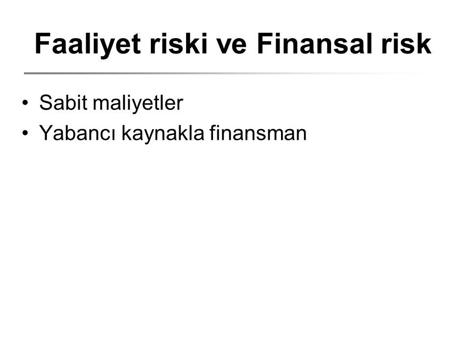 Faaliyet riski ve Finansal risk Sabit maliyetler Yabancı kaynakla finansman