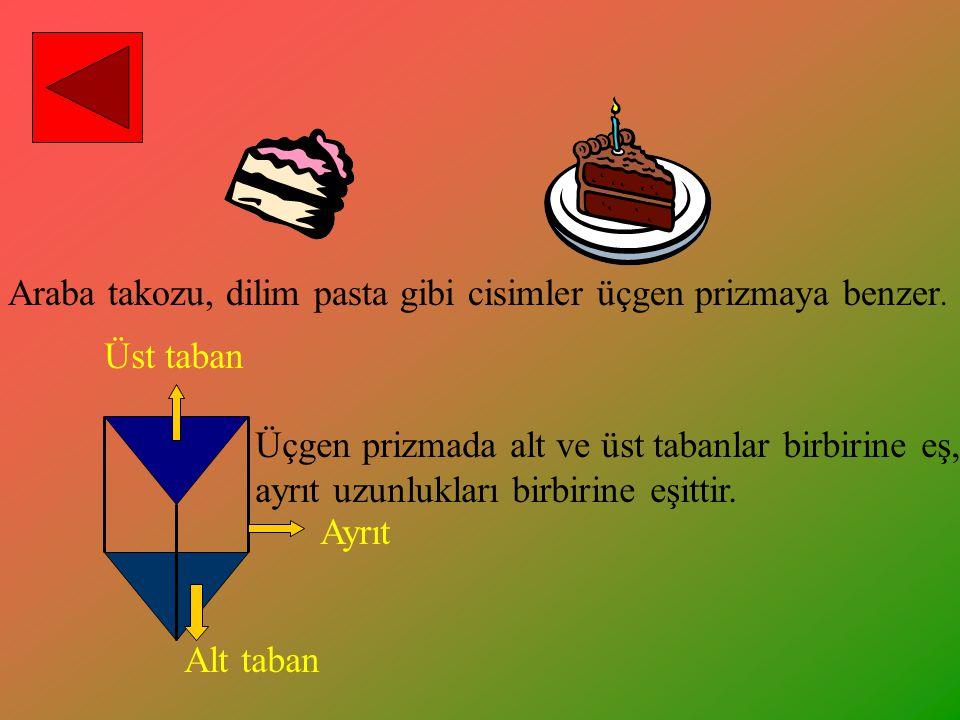 Üçgen prizmada alt ve üst tabanlar birbirine eş, ayrıt uzunlukları birbirine eşittir. Araba takozu, dilim pasta gibi cisimler üçgen prizmaya benzer. Ü
