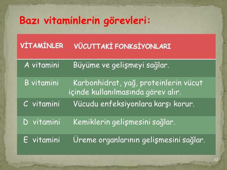 VİTAMİNLER VÜCUTTAKİ FONKSİYONLARI A vitamini Büyüme ve gelişmeyi sağlar. B vitamini Karbonhidrat, yağ, proteinlerin vücut içinde kullanılmasında göre
