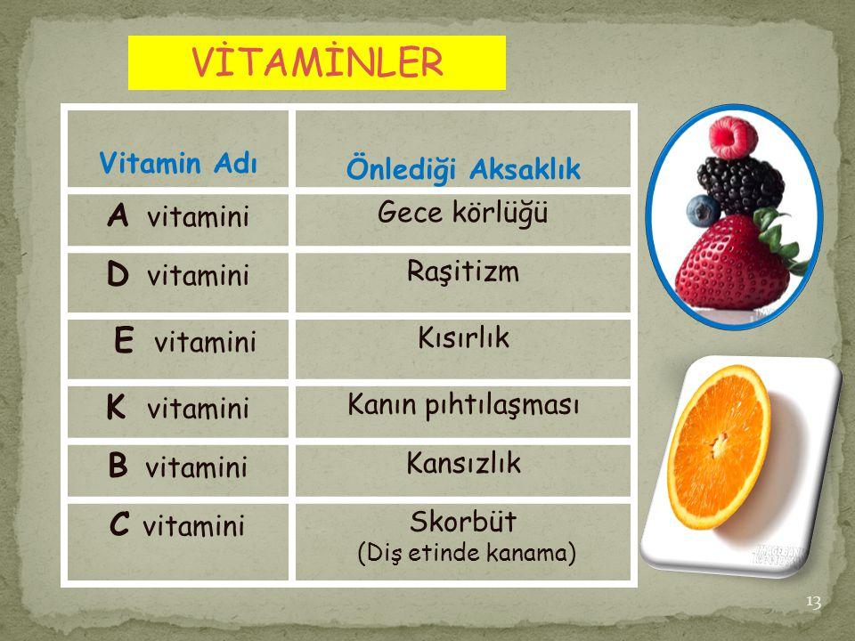 Vitamin Adı Önlediği Aksaklık A vitamini Gece körlüğü D vitamini Raşitizm E vitamini Kısırlık K vitamini Kanın pıhtılaşması B vitamini Kansızlık C vit
