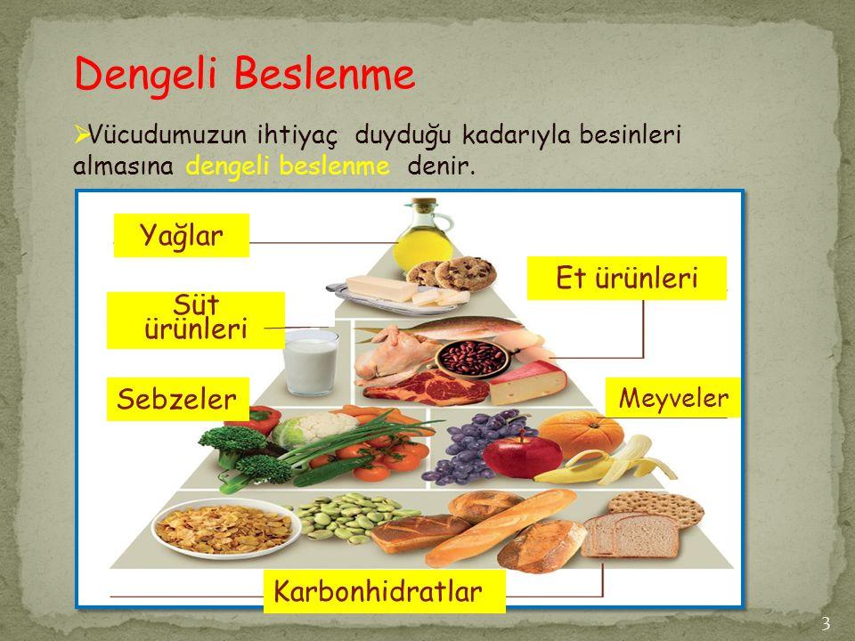 İçeriklerine göre besinler 6 gruba ayrılır: 1.Karbonhidratlar 2.