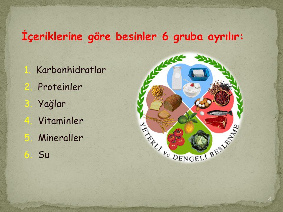 İçeriklerine göre besinler 6 gruba ayrılır: 1. Karbonhidratlar 2. Proteinler 3. Yağlar 4. Vitaminler 5. Mineraller 6. Su 4