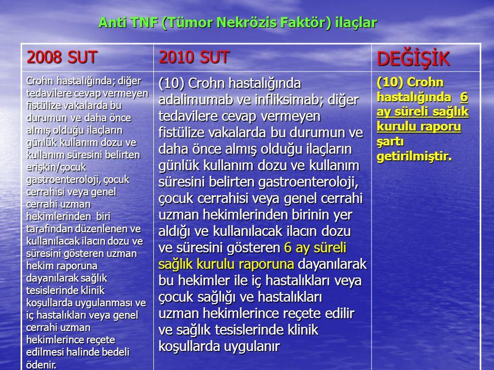 Anti TNF (Tümor Nekrözis Faktör) ilaçlar Anti TNF (Tümor Nekrözis Faktör) ilaçlar 2008 SUT 2010 SUT DEĞİŞİK Crohn hastalığında; diğer tedavilere cevap vermeyen fistülize vakalarda bu durumun ve daha önce almış olduğu ilaçların günlük kullanım dozu ve kullanım süresini belirten erişkin/çocuk gastroenteroloji, çocuk cerrahisi veya genel cerrahi uzman hekimlerinden biri tarafından düzenlenen ve kullanılacak ilacın dozu ve süresini gösteren uzman hekim raporuna dayanılarak sağlık tesislerinde klinik koşullarda uygulanması ve iç hastalıkları veya genel cerrahi uzman hekimlerince reçete edilmesi halinde bedeli ödenir.