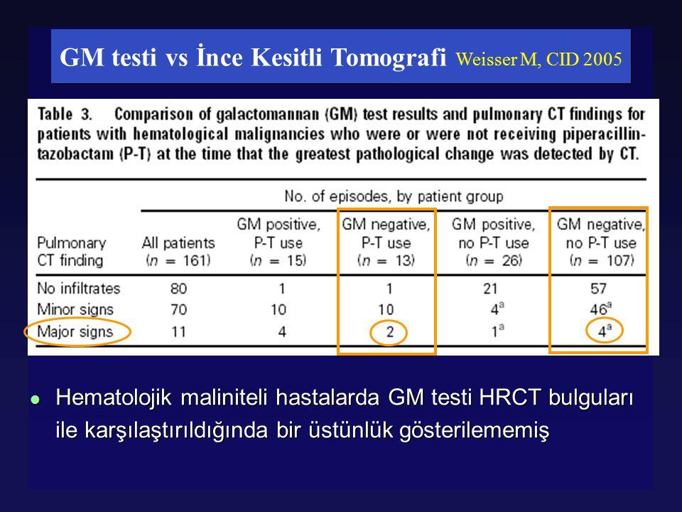 GM testi vs İnce Kesitli Tomografi Weisser M, CID 2005 l Hematolojik maliniteli hastalarda GM testi HRCT bulguları ile karşılaştırıldığında bir üstünl
