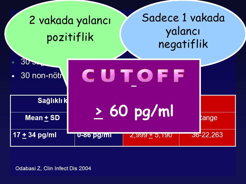 ● Glucatell® (1.3)-Beta-DG Cut – off belirleme Çalışması Sağlıklı kontrollerKandidemi Mean + SDRangeMean + SDRange 17 + 34 pg/ml0-86 pg/ml2,999 + 5,19
