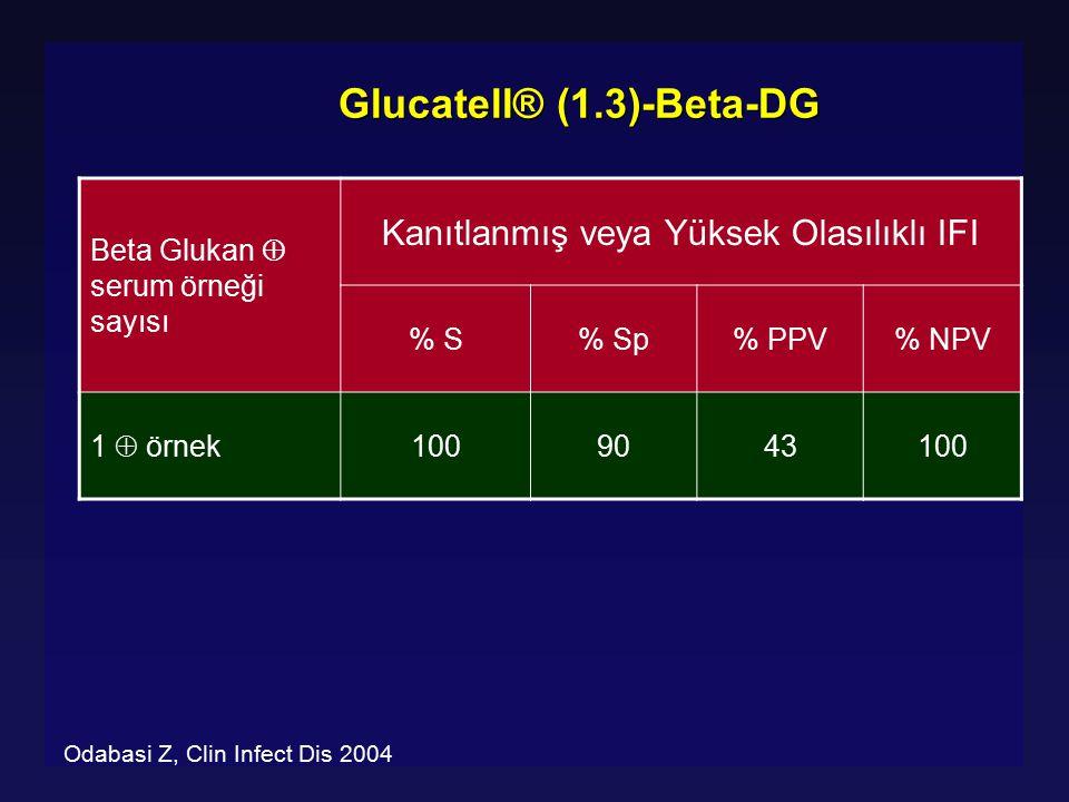 Glucatell® (1.3)-Beta-DG Beta Glukan  serum örneği sayısı Kanıtlanmış veya Yüksek Olasılıklı IFI % S% Sp% PPV% NPV 1  örnek 1009043100 Odabasi Z, Cl