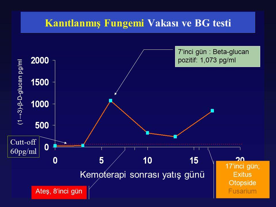 Kanıtlanmış Fungemi Vakası ve BG testi (1→3)-β-D-glucan pg/ml Kemoterapi sonrası yatış günü 7'inci gün : Beta-glucan pozitif: 1,073 pg/ml Ateş, 8'inci