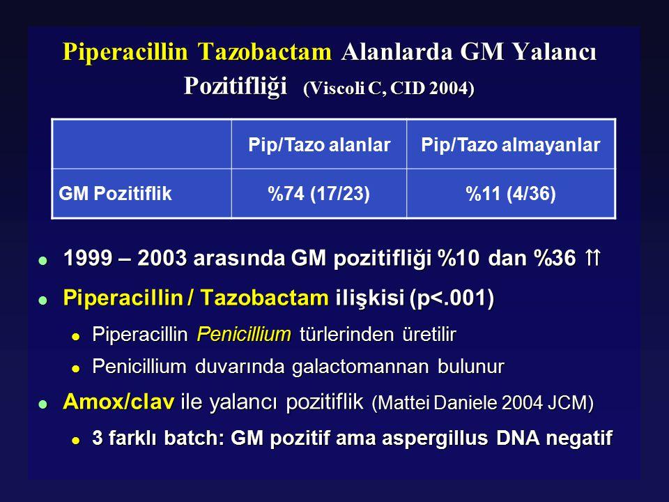 Piperacillin Tazobactam Alanlarda GM Yalancı Pozitifliği (Viscoli C, CID 2004) l 1999 – 2003 arasında GM pozitifliği %10 dan %36 ⇈ l Piperacillin / Ta