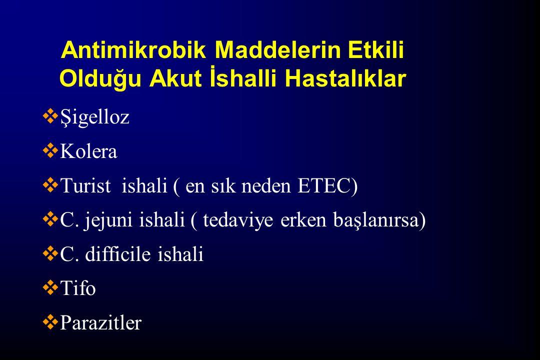 Antimikrobik Maddelerin Etkili Olduğu Akut İshalli Hastalıklar  Şigelloz  Kolera  Turist ishali ( en sık neden ETEC)  C. jejuni ishali ( tedaviye
