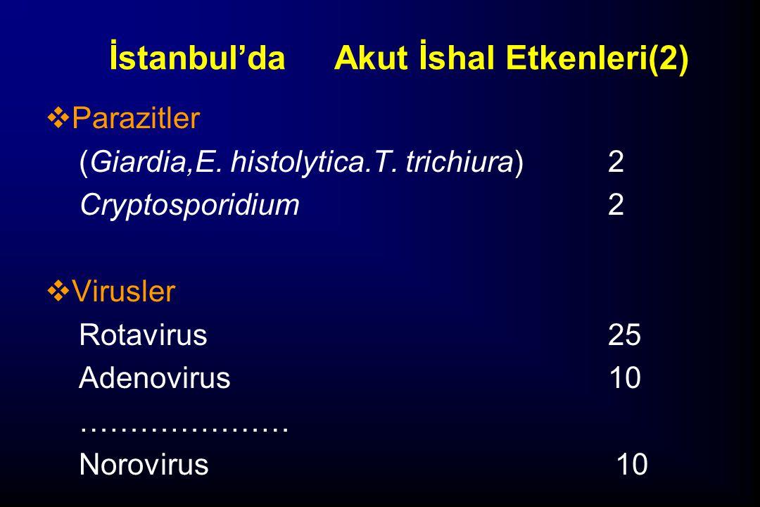 İstanbul'daAkut İshal Etkenleri(2)  Parazitler (Giardia,E. histolytica.T. trichiura) 2 Cryptosporidium 2  Virusler Rotavirus25 Adenovirus10 …………………