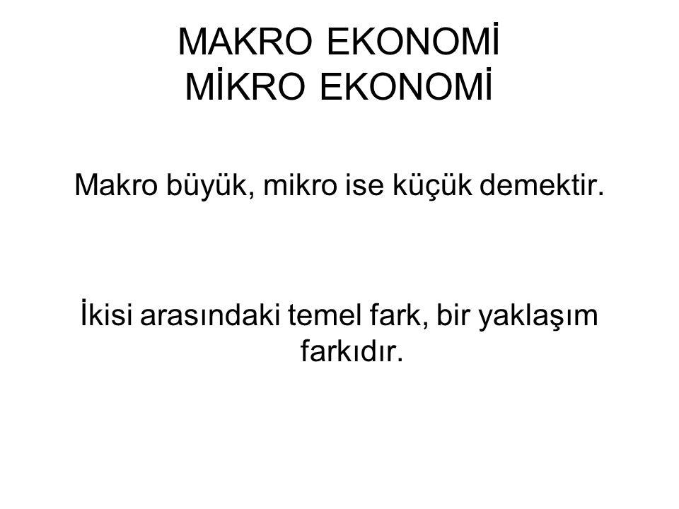 MAKRO EKONOMİ MİKRO EKONOMİ Makro büyük, mikro ise küçük demektir. İkisi arasındaki temel fark, bir yaklaşım farkıdır.