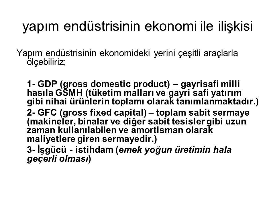 yapım endüstrisinin ekonomi ile ilişkisi Yapım endüstrisinin ekonomideki yerini çeşitli araçlarla ölçebiliriz; 1- GDP (gross domestic product) – gayri