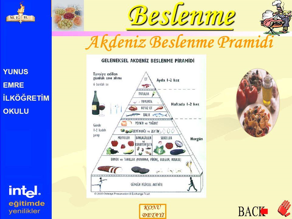 YUNUS EMRE İLKÖĞRETİM OKULU Akdeniz Beslenme Pramidi Beslenme