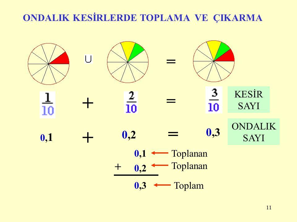 10 1 Tam0,7 Onda yedi Yazılışı 1+0,7 =1,7 Okunuşu Bir tam onda yedi 1 Tam0,9 Onda dokuz 1+0,9 =1,9 Bir tam onda dokuz 1 Tam 1 + 1=2,0 İki tam onda sıf