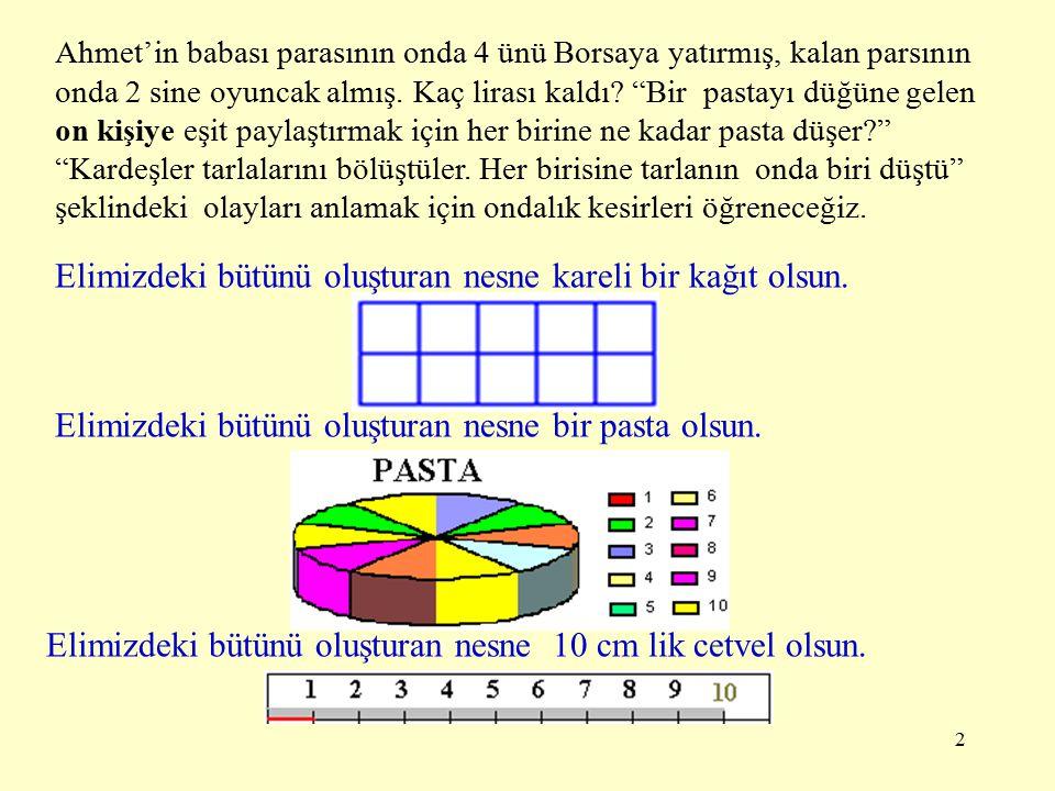 1 ONDALIK KESİRLERİN ÖĞRETİMİ Hedef Davranışlar: Ondalık kesirlerin hayattaki önemi ve kavramın oluşturulması Ondalık kesir kavramının oluşturulması ve yazılması Paydası 10,100 olan kesirlerin ondalık kesir olarak yazılması Paydası 2,4,5,20,25,50,200 olan kesirlerin ondalık kesir olarak yazılması Denk Ondalık kesirlerin kavratılması ve yazılması Tam kısmı olan ondalık kesirlerin kavratılması ve yazılması