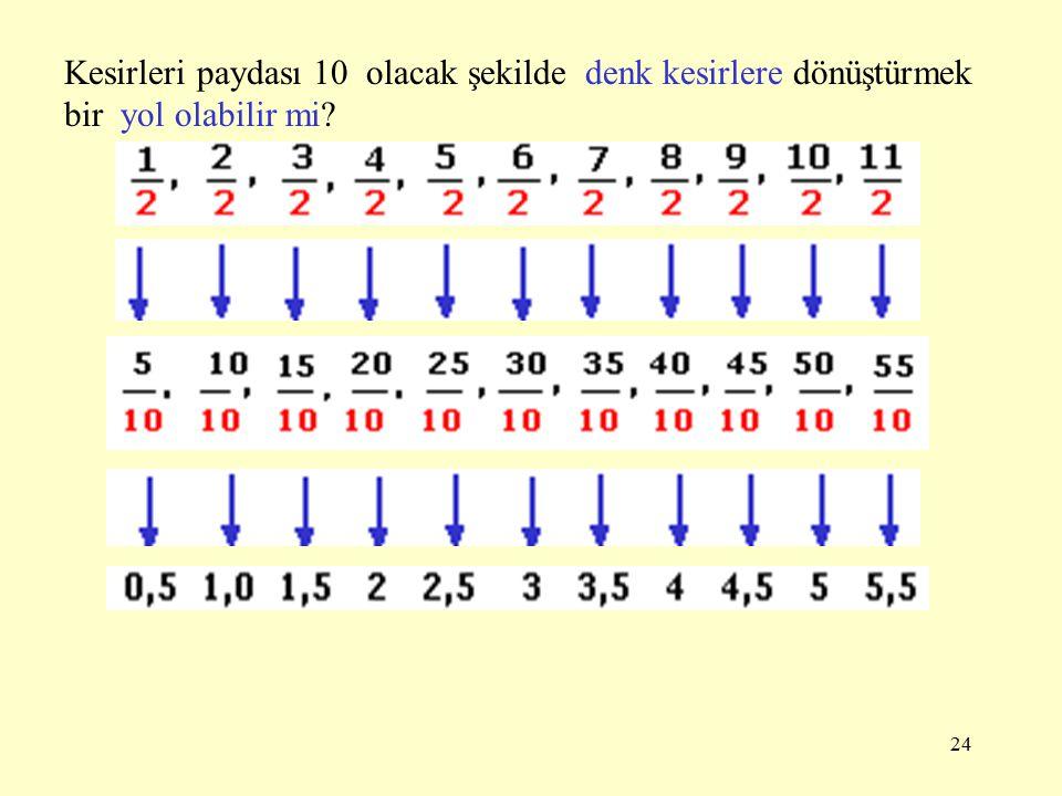 23 PAYDASI 2,4,5,20,25,50,200 OLAN KESİRLERİN ONDALIK KESİR OLARAK YAZILMASI Paydası 2 olan kesirleri ONDALIK KESİR şeklinde yazmak için ne yapılmalıd