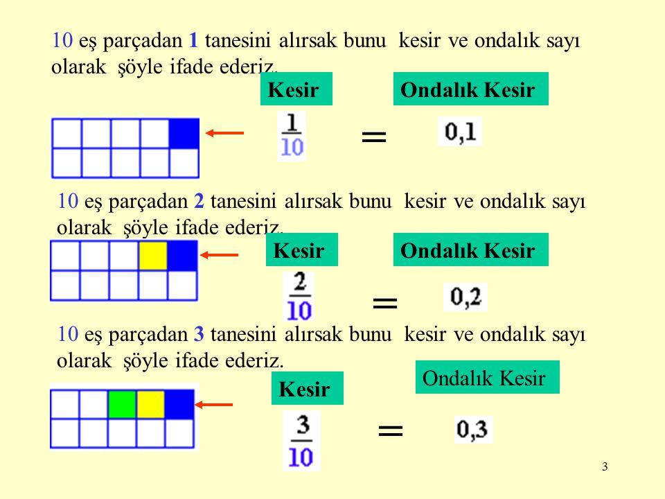 3 10 eş parçadan 1 tanesini alırsak bunu kesir ve ondalık sayı olarak şöyle ifade ederiz.