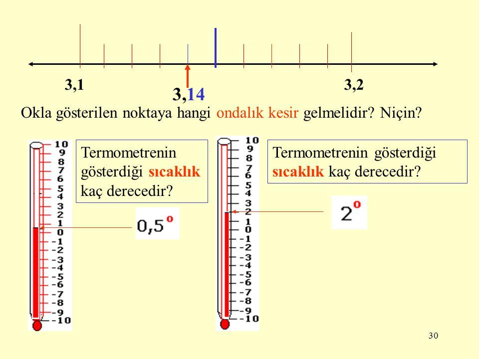29 0,40,5 Okla gösterilen noktaya hangi ondalık kesir gelmelidir.
