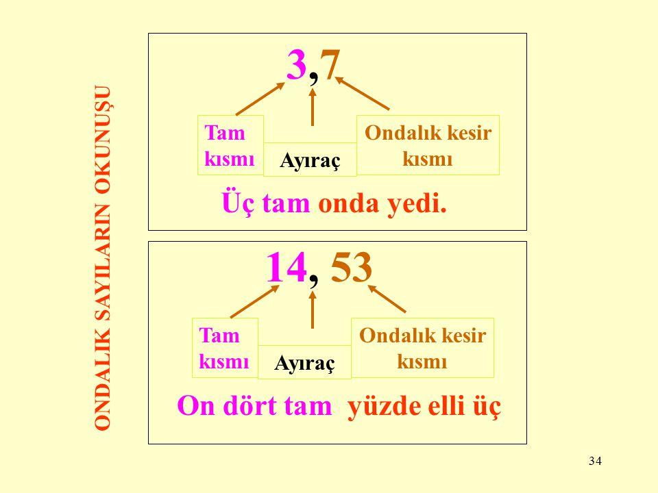 33 BİR SAYININ TAM SAYI KISMINI VE ONDALIK KESİR KISMINI AYIRMAK 10 parçadan oluşan bir bütünümüz olsun.