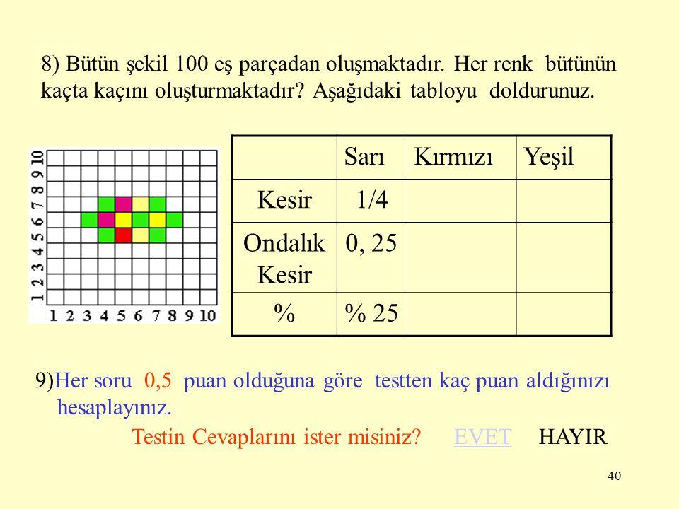 39 DEĞERLENDİRME/ Evaluation Kesirlerini ONDALIK KESİR olarak yazınız. 4) 0,35 ondalık kesrini % işareti ile yazınız ve model kurunuz 5) 0,5 ondalık k