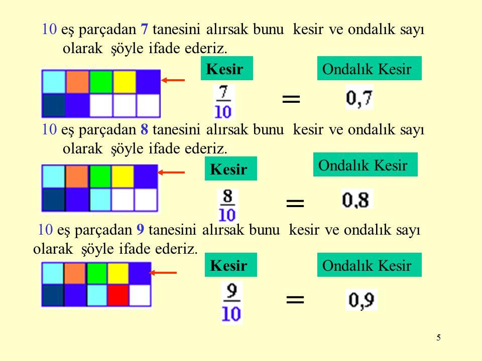 4 10 eş parçadan 4 tanesini alırsak bunu kesir ve ondalık sayı olarak şöyle ifade ederiz. KesirOndalık Kesir = 10 eş parçadan 5 tanesini alırsak bunu