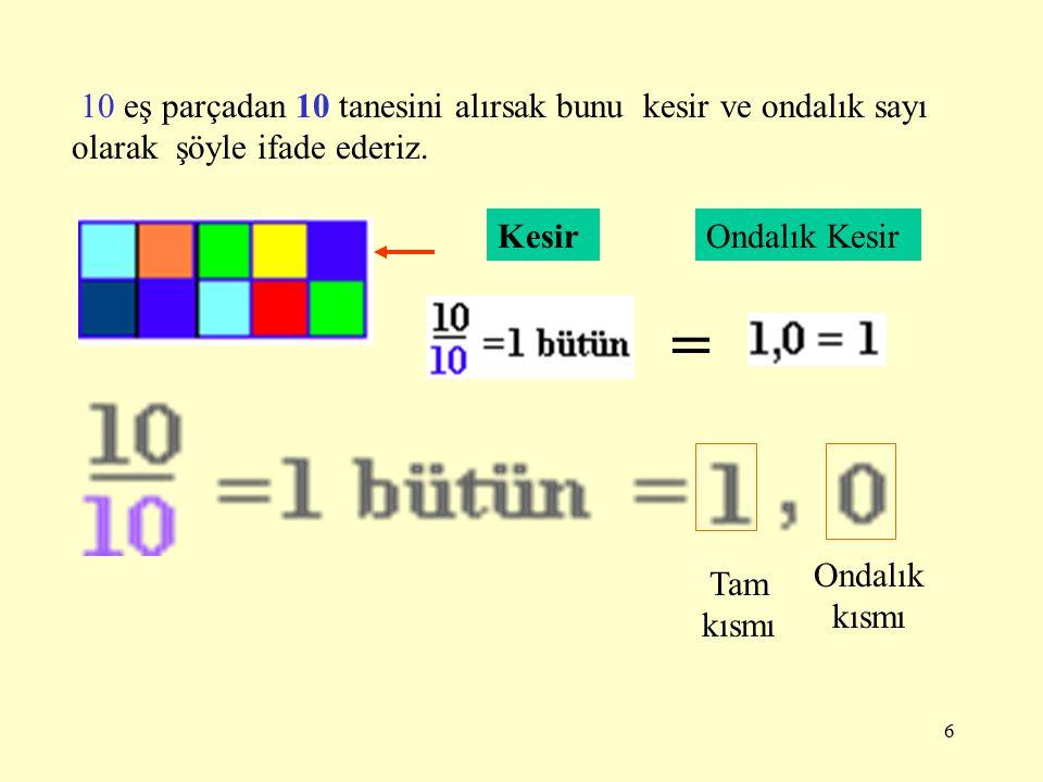 5 10 eş parçadan 7 tanesini alırsak bunu kesir ve ondalık sayı olarak şöyle ifade ederiz. KesirOndalık Kesir = 10 eş parçadan 8 tanesini alırsak bunu
