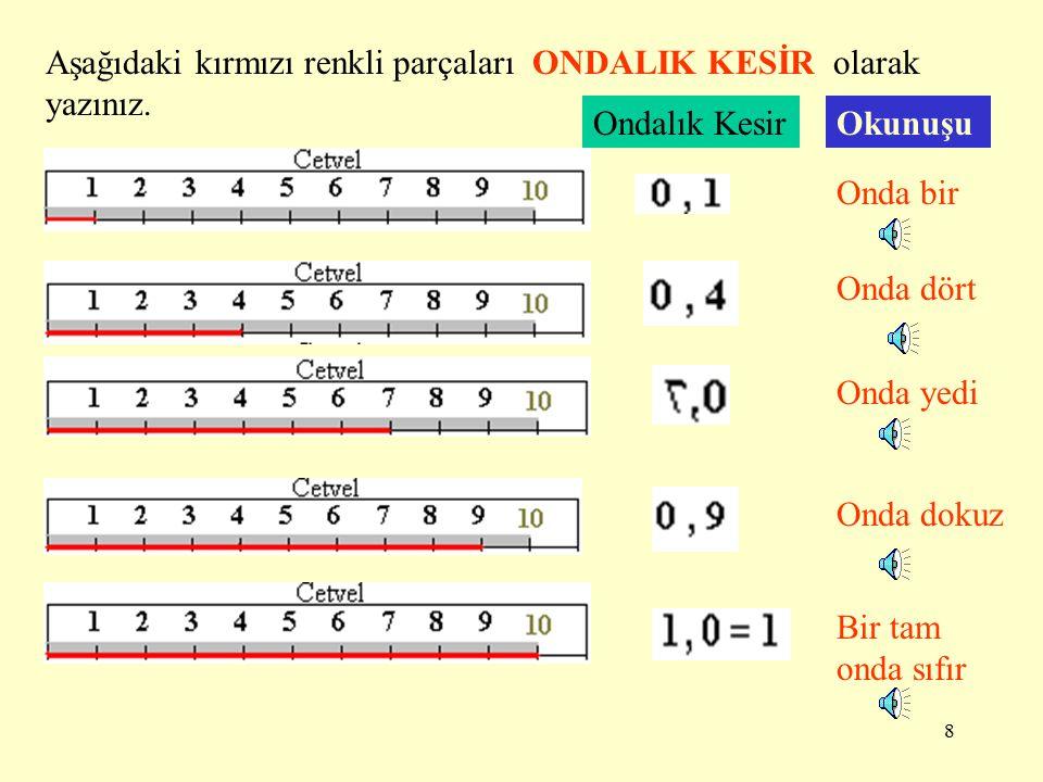 38 Soru. 34,6 ondalık kesrini anlatan bir model kurunuz. 3 onluk 4 birlik,, 6 onda birlik 3 4, 6