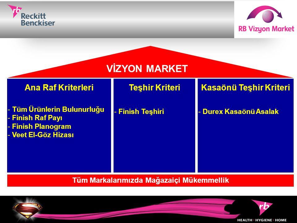 Ana Raf Kriterleri - Tüm Ürünlerin Bulunurluğu - Finish Raf Payı - Finish Planogram - Veet El-Göz Hizası Tüm Markalarımızda Mağazaiçi Mükemmellik KRİT