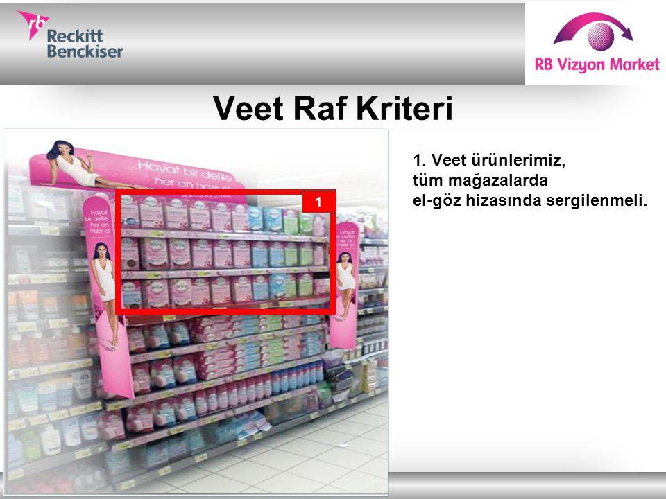 Veet Raf Kriteri 1. Veet ürünlerimiz, tüm mağazalarda el-göz hizasında sergilenmeli. 1