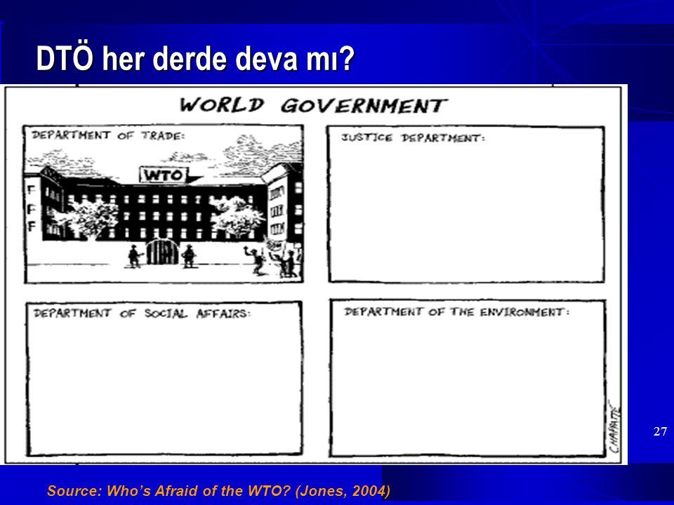 27 DTÖ her derde deva mı? Source: Who's Afraid of the WTO? (Jones, 2004)