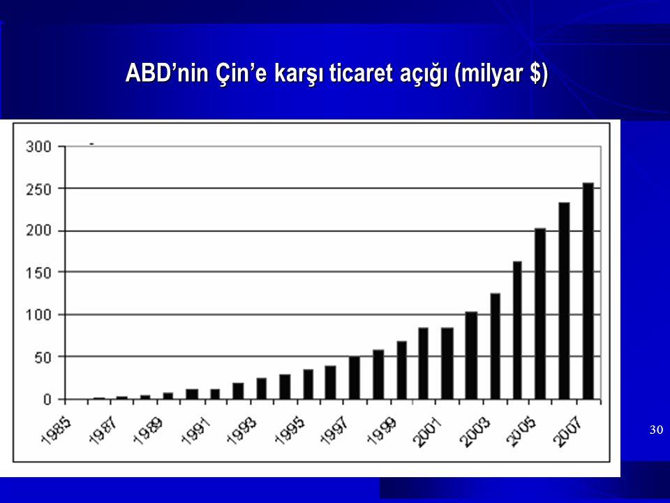 30 ABD'nin Çin'e karşı ticaret açığı (milyar $)