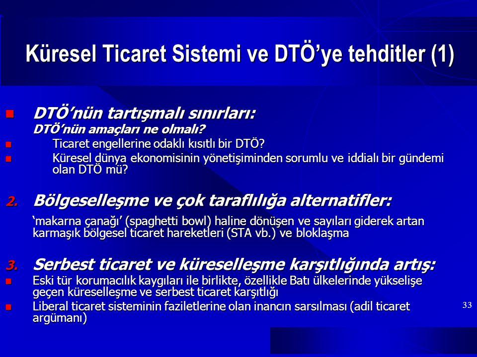 33 Küresel Ticaret Sistemi ve DTÖ'ye tehditler (1) DTÖ'nün tartışmalı sınırları: DTÖ'nün tartışmalı sınırları: DTÖ'nün amaçları ne olmalı.