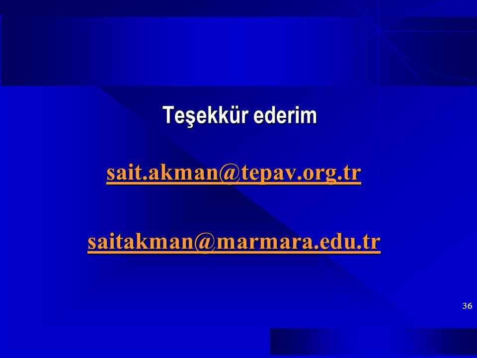 36 Teşekkür ederim sait.akman@tepav.org.tr saitakman@marmara.edu.tr
