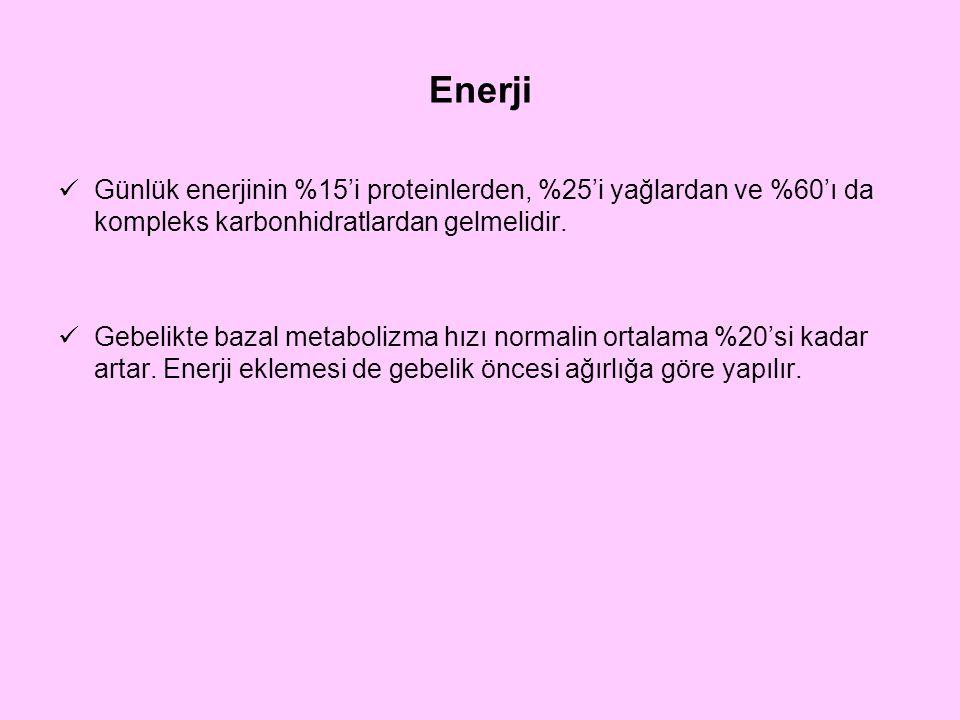 Gebelik Öncesi Ağırlık 0-3 Ay Ek Enerji (kkal) 3-9 Ay Ek Enerji (kkal) Zayıf250300 Normal150300 Hafif ŞişmanHiç300 Şişman1500 kkal/gün' den fazla olmamalı Hiç