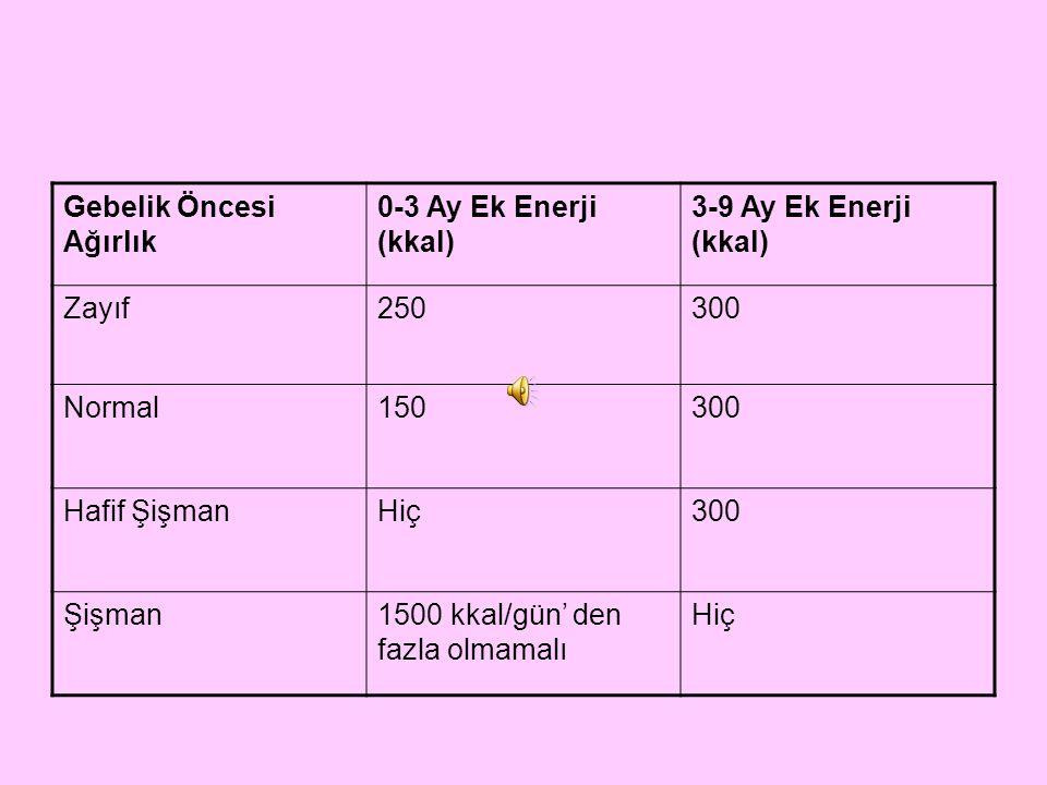 Protein Bebeğin büyümesi için gebelik süresince ortalama 950 gr.