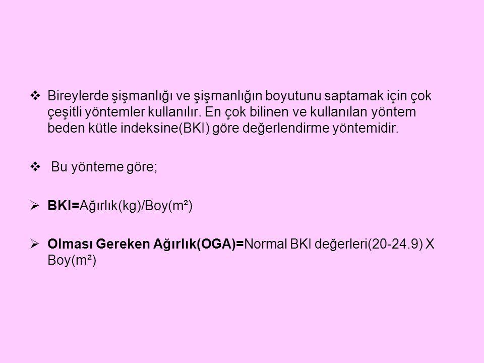Örnek BKI ve OGA Hesaplaması  28 yaşında 162 cm boyunda 73 kg ağırlığında olan anne adayı: BKI=Ağırlık(kg)/Boy(m²) BKI=73/(1.62)²=27.81(hafif şişman) OGA=Normal BKI değerleri(20-24.9) Χ Boy(m²) OGA =(20-25)×(1.62)² OGA=23 × 2.6244 = 60.3 OGA hesaplamasında bulunan normal BKI değeri 20 ile 25 arasında yaşa göre ayarlanabilir.Biz bu örnekte 23 olarak aldık.