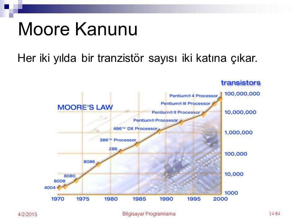 Bilgisayar Programlama 14/64 4/2/2015 Moore Kanunu Her iki yılda bir tranzistör sayısı iki katına çıkar.